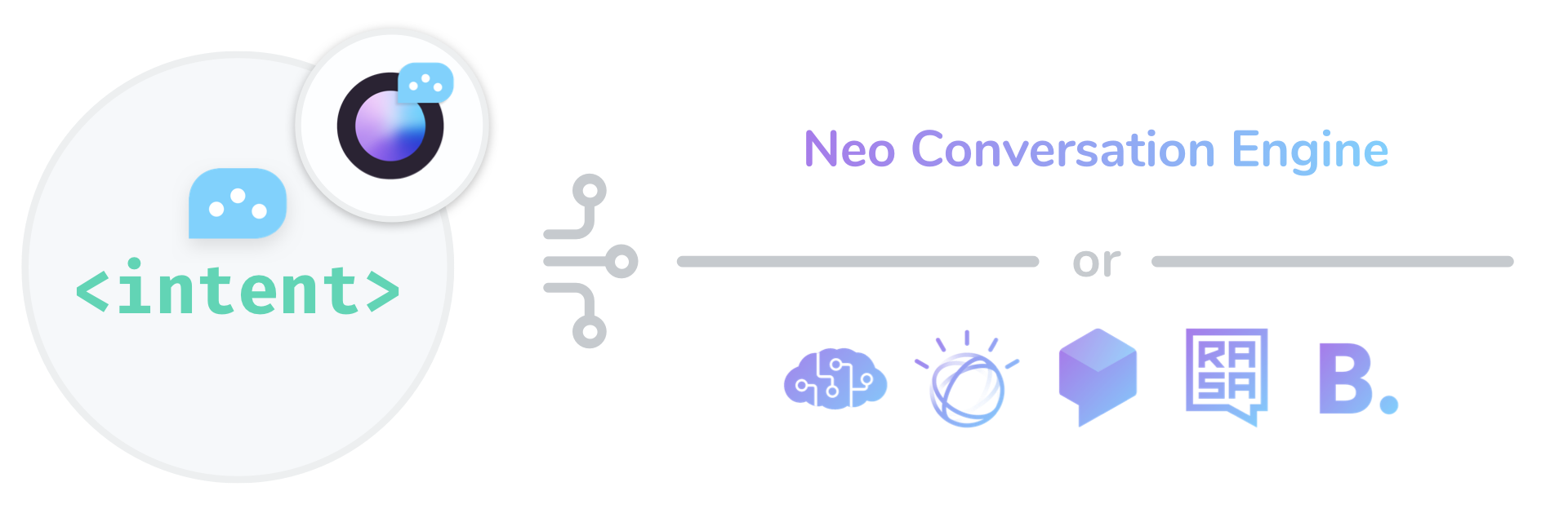 Natural Language Processing mit Neo: Intergrationen